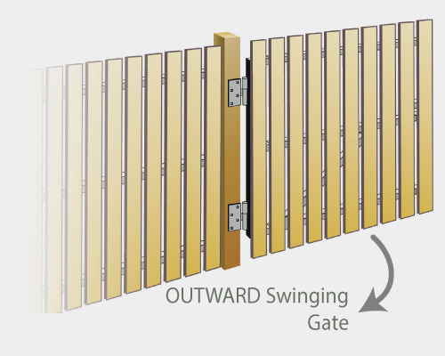How to Install Gate Frames | Fortress Gates